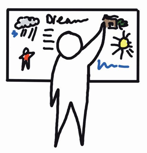 clip art of a person drawing out a vision of his future on a poster